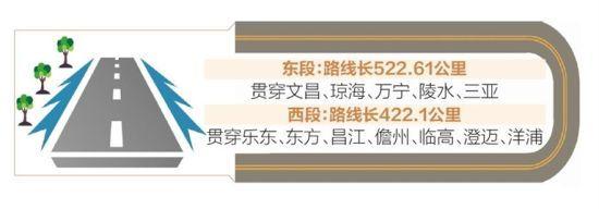 环岛旅游公路琼海段昌江段将开建 完善路网结构